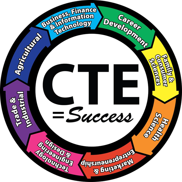 CTE's success charts guides educators and students in achieving their academic and personal goals.